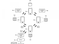 Latest Apple Patents: A New Fuel Cell Battery System and an Alternative Back Up Option